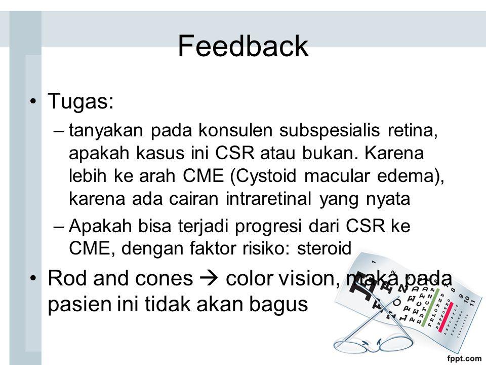 Feedback Tugas: