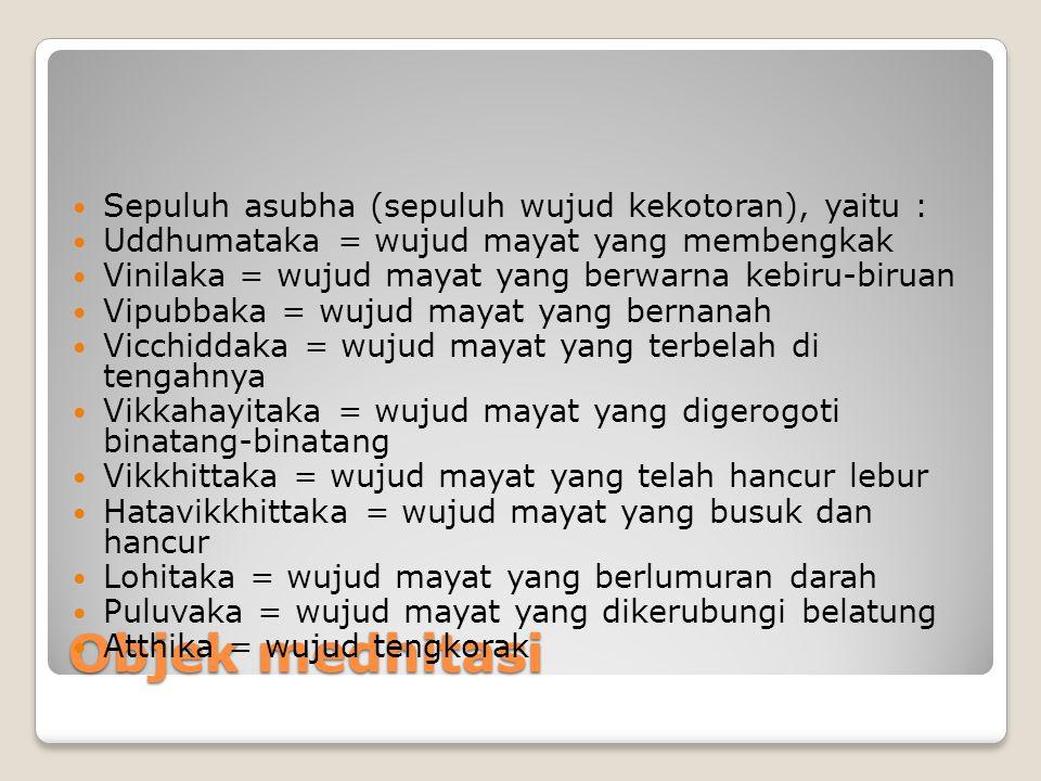Objek medhitasi Sepuluh asubha (sepuluh wujud kekotoran), yaitu :