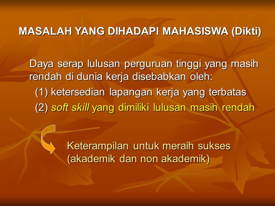 MASALAH YANG DIHADAPI MAHASISWA (Dikti)