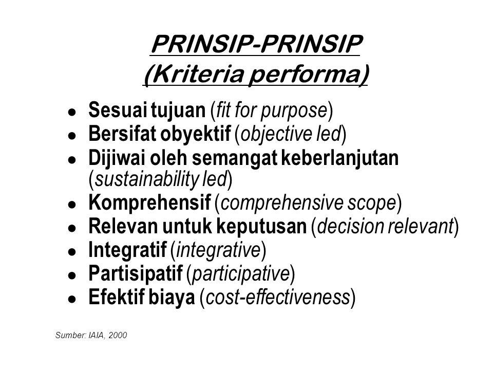 PRINSIP-PRINSIP (Kriteria performa)