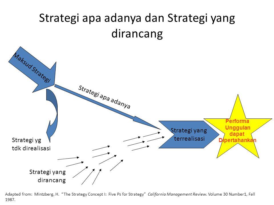 Strategi apa adanya dan Strategi yang dirancang