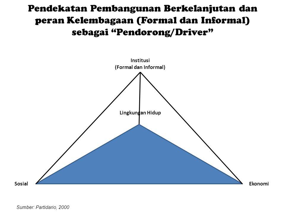 Pendekatan Pembangunan Berkelanjutan dan peran Kelembagaan (Formal dan Informal) sebagai Pendorong/Driver