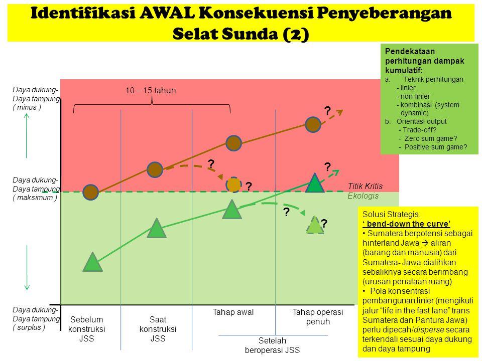 Identifikasi AWAL Konsekuensi Penyeberangan Selat Sunda (2)