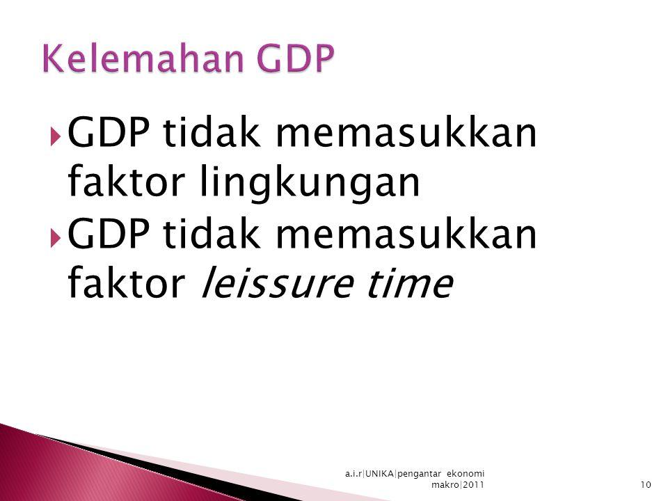 GDP tidak memasukkan faktor lingkungan