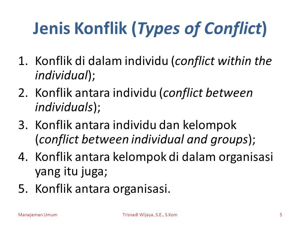 Jenis Konflik (Types of Conflict)