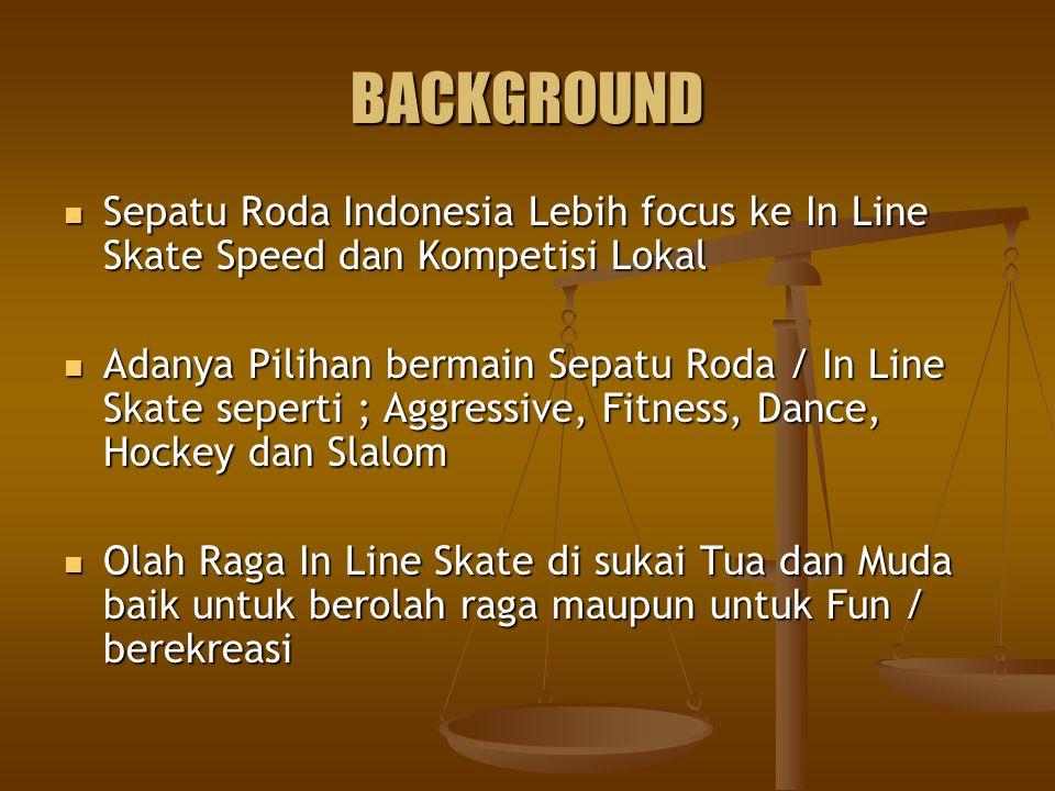 BACKGROUND Sepatu Roda Indonesia Lebih focus ke In Line Skate Speed dan Kompetisi Lokal.