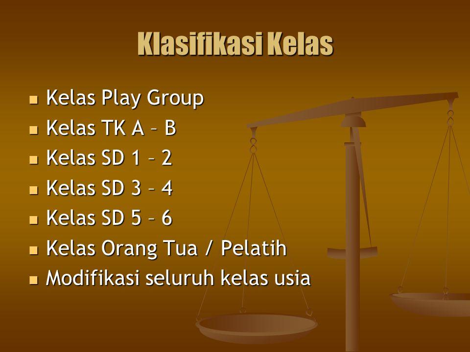 Klasifikasi Kelas Kelas Play Group Kelas TK A – B Kelas SD 1 – 2