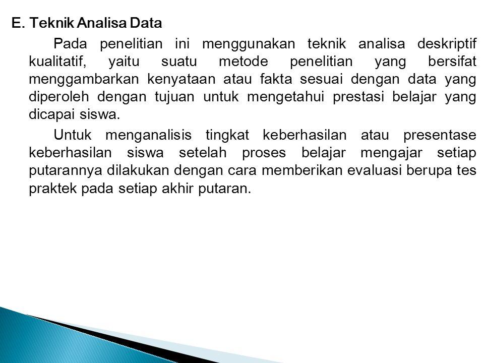 E. Teknik Analisa Data