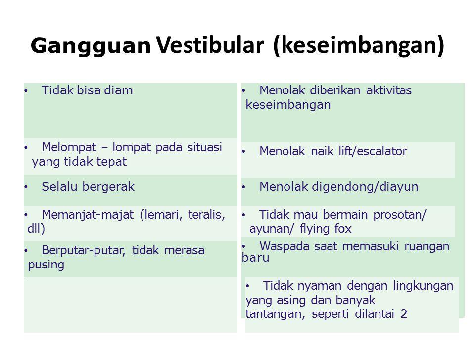 Gangguan Vestibular (keseimbangan)
