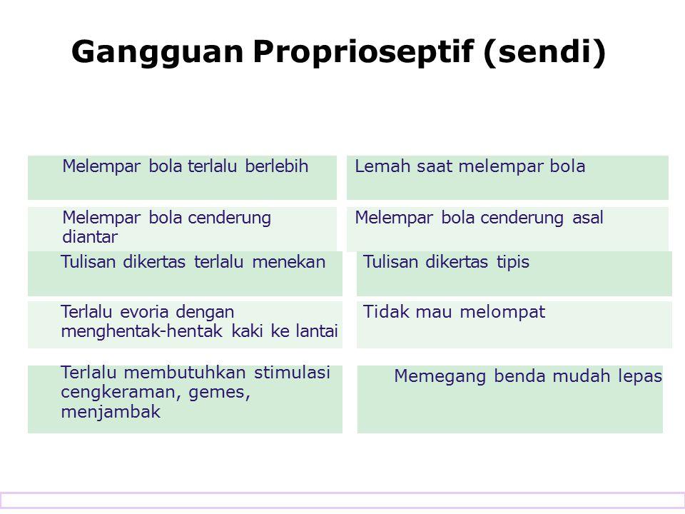 Gangguan Proprioseptif (sendi)