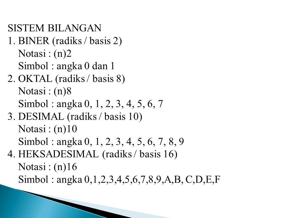 SISTEM BILANGAN 1. BINER (radiks / basis 2) Notasi : (n)2. Simbol : angka 0 dan 1. 2. OKTAL (radiks / basis 8)