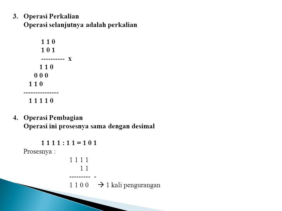 3. Operasi Perkalian Operasi selanjutnya adalah perkalian. 1 1 0. 1 0 1. ---------- x. 0 0 0. ---------------