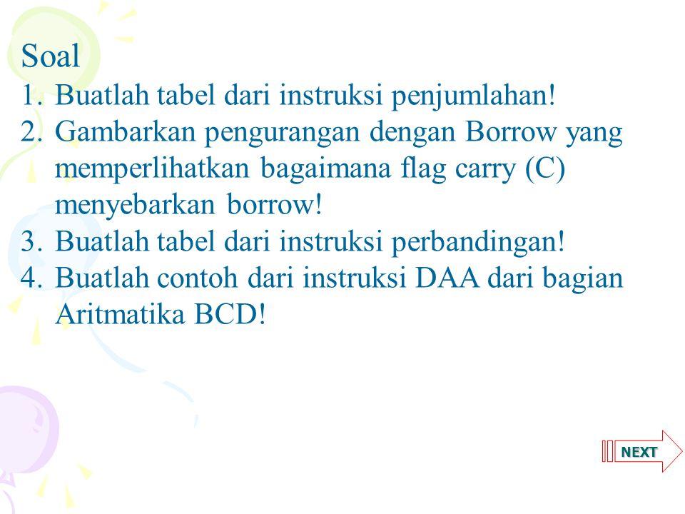 Soal Buatlah tabel dari instruksi penjumlahan!