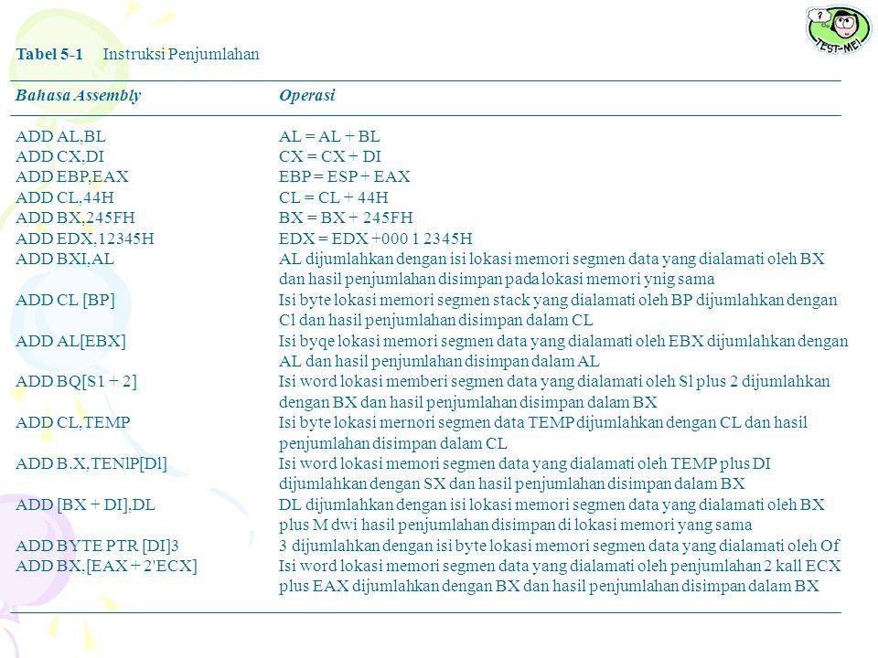 Tabel 5-1 Instruksi Penjumlahan