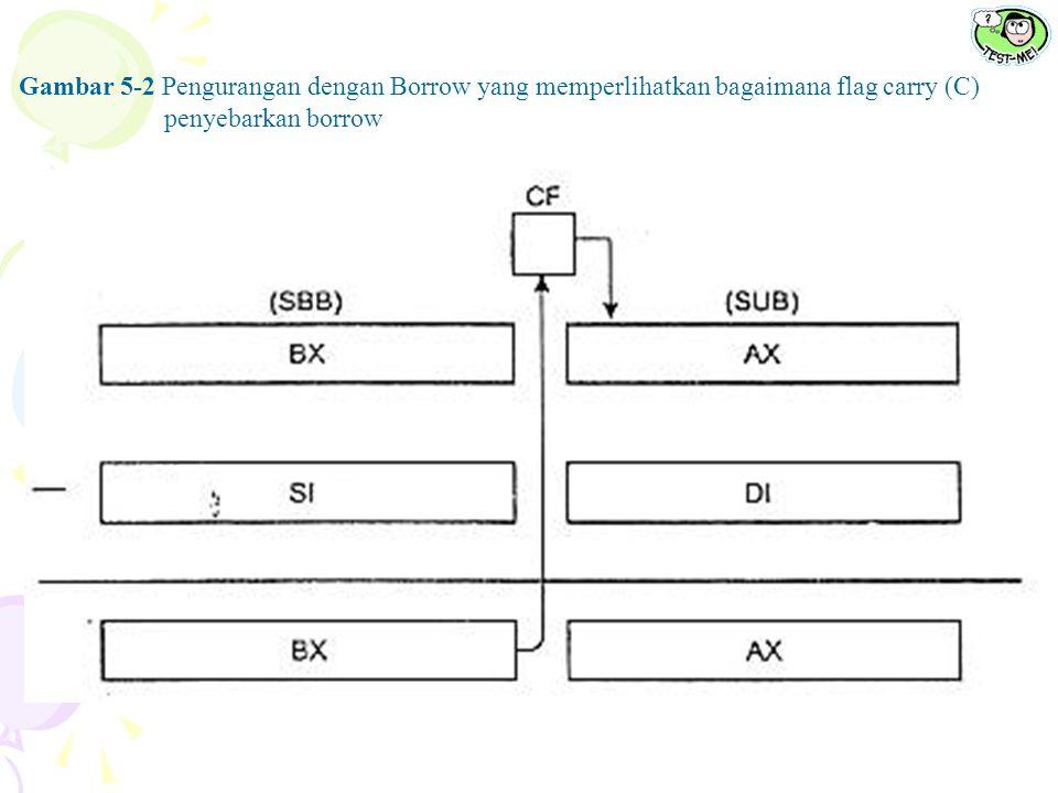 Gambar 5-2 Pengurangan dengan Borrow yang memperlihatkan bagaimana flag carry (C)