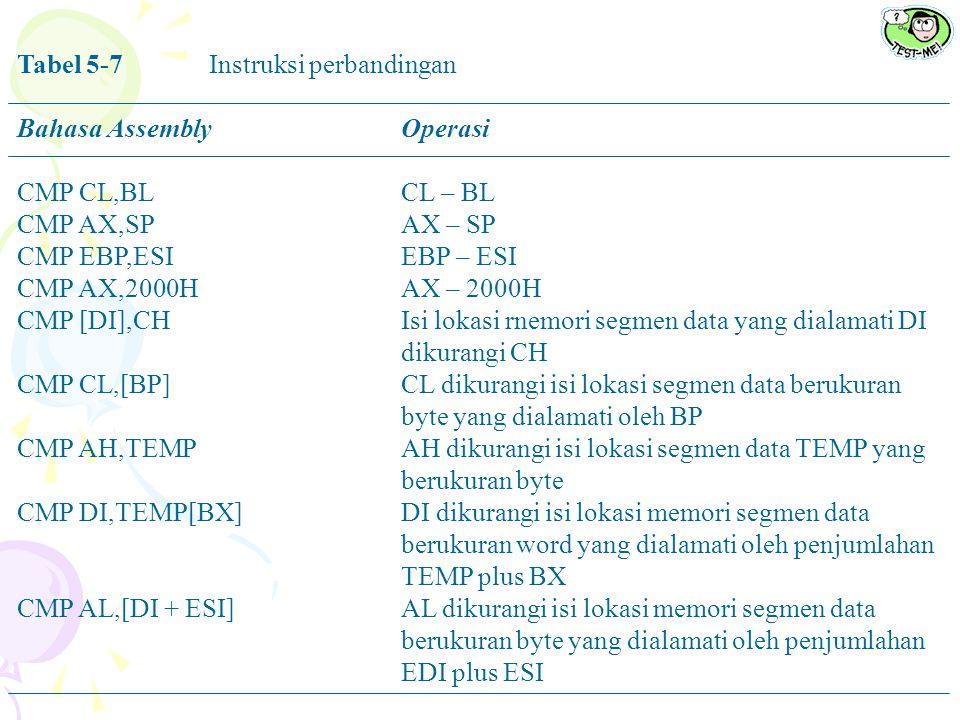 Tabel 5-7 Instruksi perbandingan