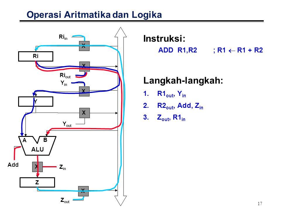Operasi Aritmatika dan Logika