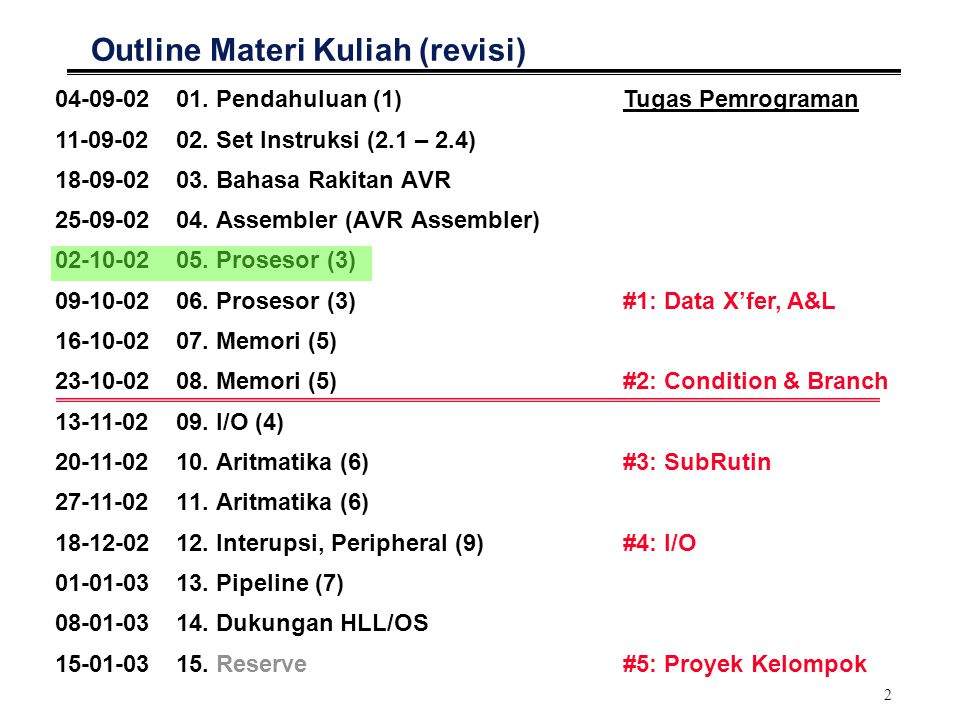 Outline Materi Kuliah (revisi)