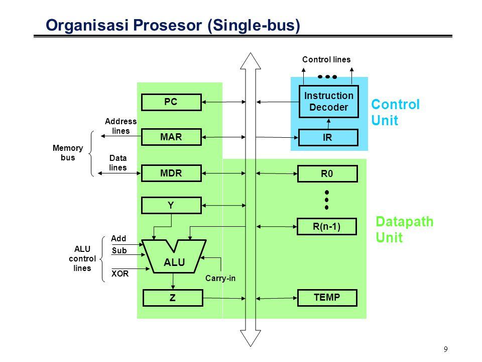 Organisasi Prosesor (Single-bus)