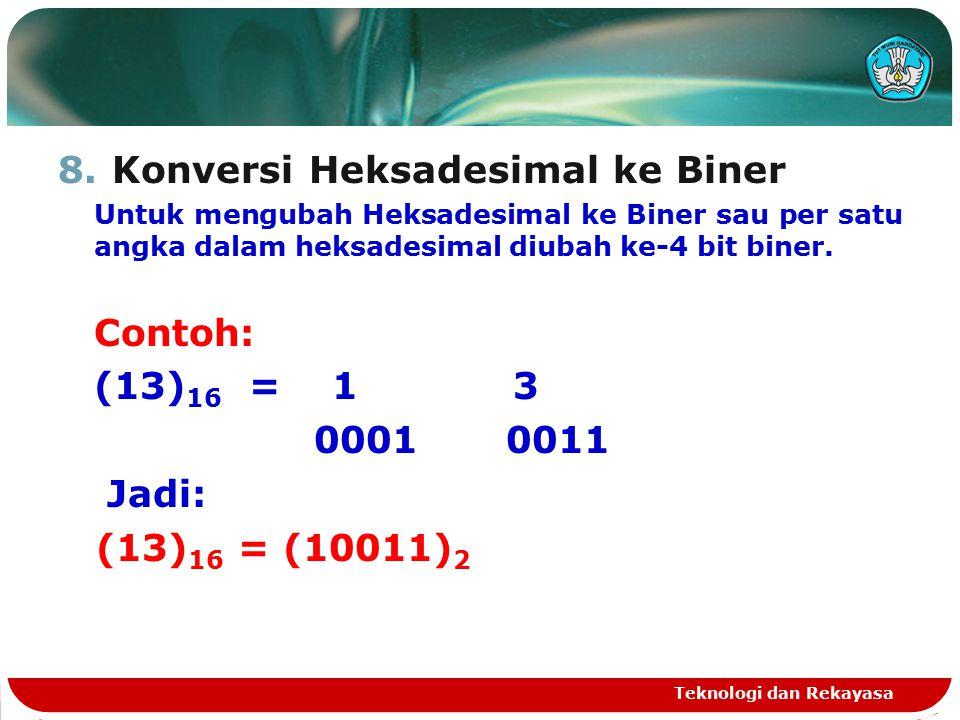 Konversi Heksadesimal ke Biner