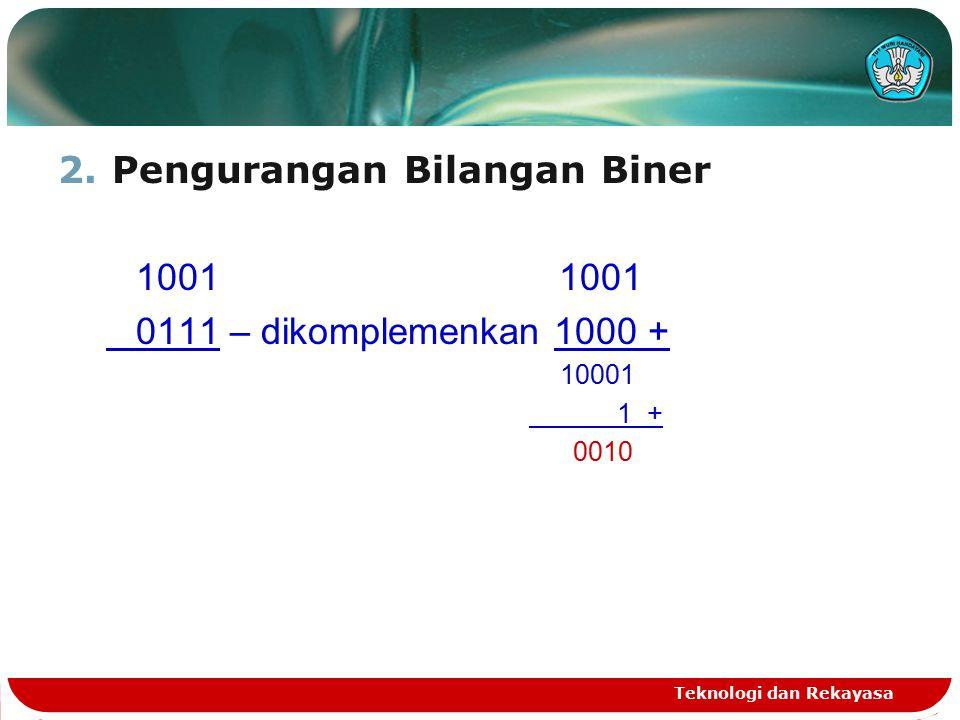 Pengurangan Bilangan Biner 1001 1001 0111 – dikomplemenkan 1000 +
