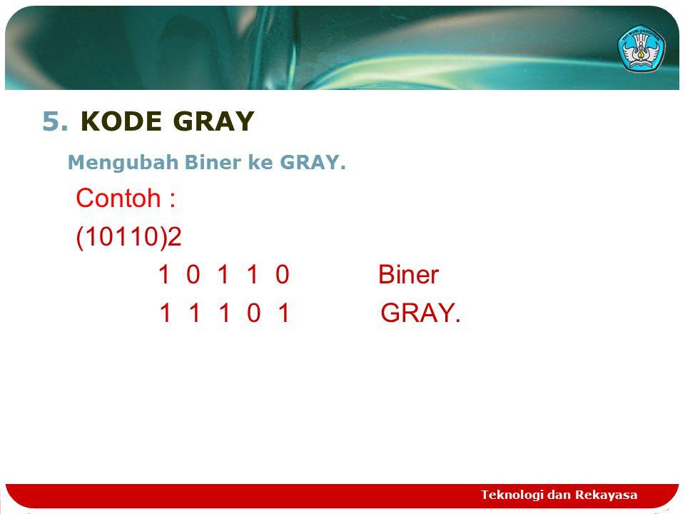 KODE GRAY Mengubah Biner ke GRAY. Contoh : (10110)2 1 0 1 1 0 Biner