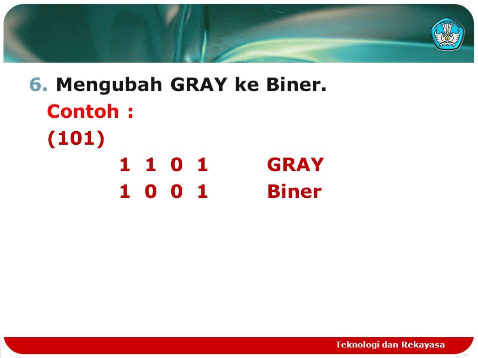 Mengubah GRAY ke Biner. Contoh : (101) 1 1 0 1 GRAY 1 0 0 1 Biner