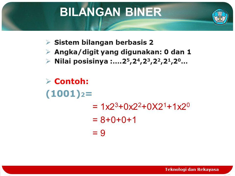 BILANGAN BINER (1001)2= = 1x23+0x22+0X21+1x20 = 9 Contoh: