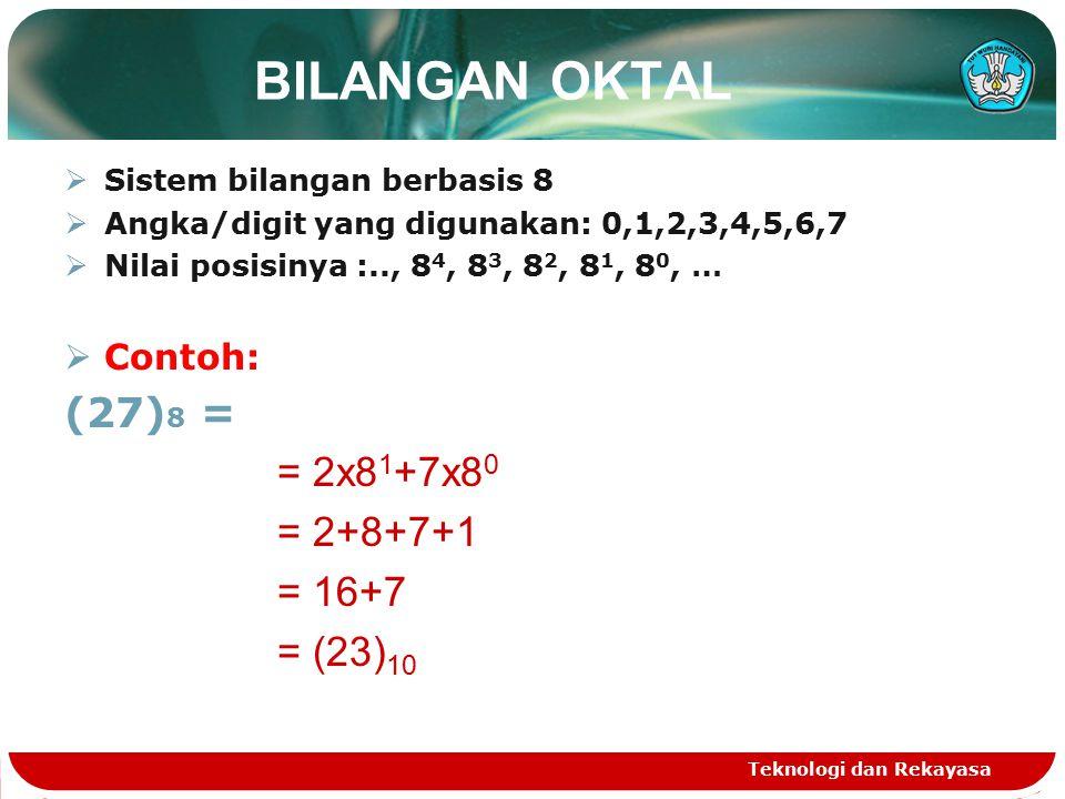 BILANGAN OKTAL (27)8 = = 2x81+7x80 = 2+8+7+1 = 16+7 = (23)10 Contoh: