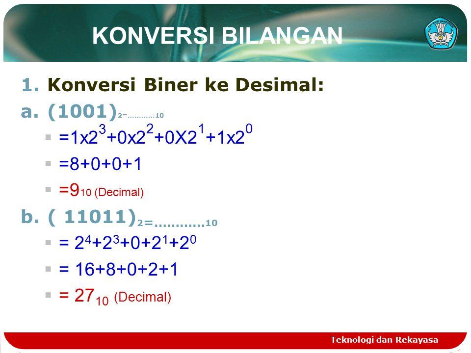 KONVERSI BILANGAN Konversi Biner ke Desimal: (1001)2=…………10