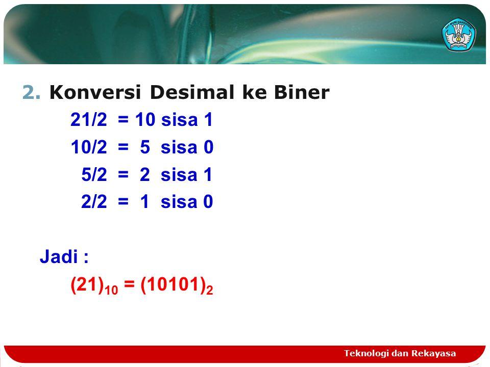 Konversi Desimal ke Biner 21/2 = 10 sisa 1 10/2 = 5 sisa 0