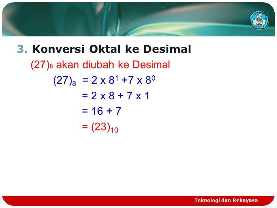 Konversi Oktal ke Desimal (27)8 akan diubah ke Desimal