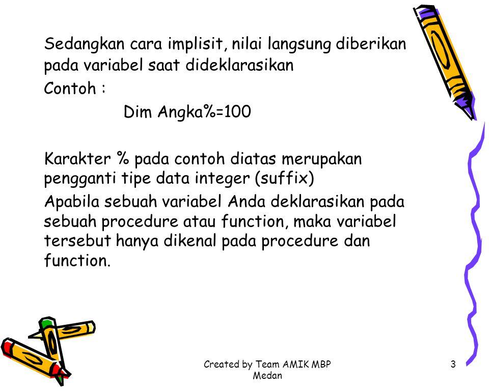 Created by Team AMIK MBP Medan