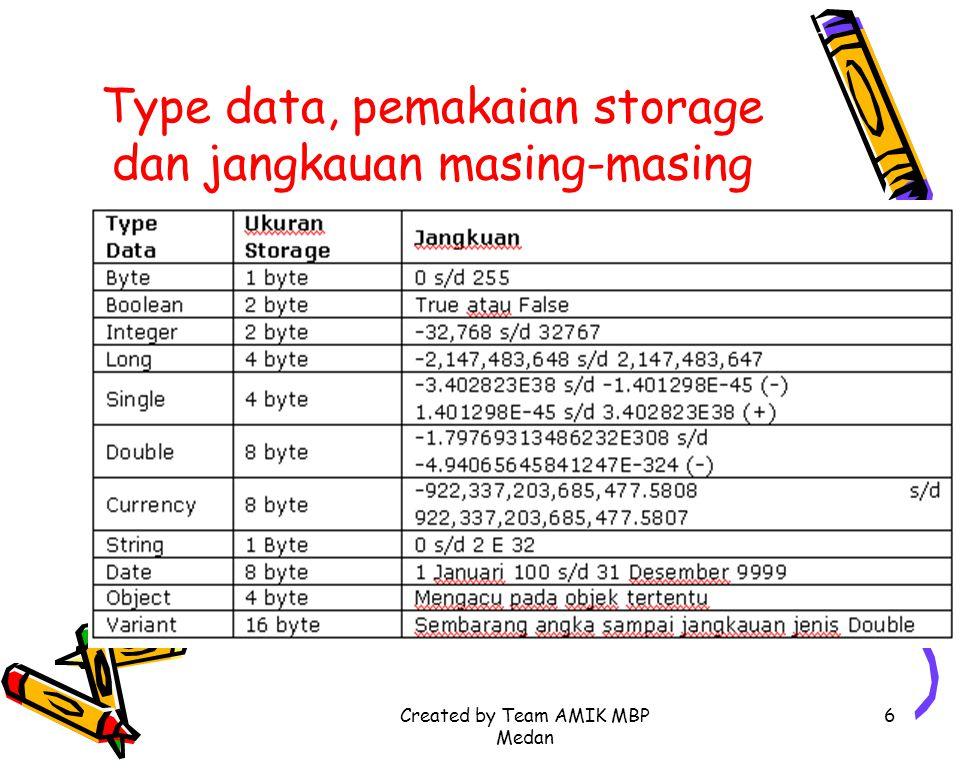 Type data, pemakaian storage dan jangkauan masing-masing