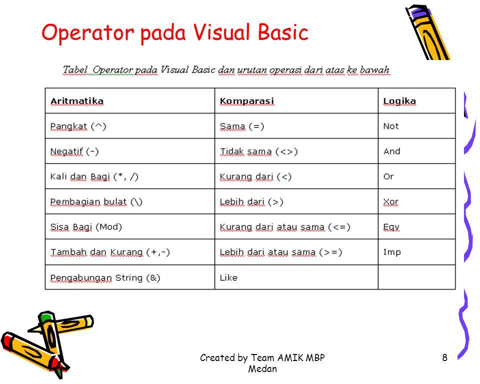 Operator pada Visual Basic