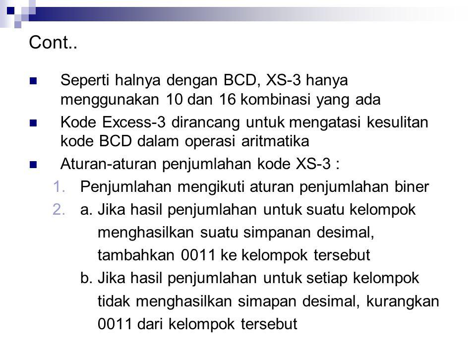 Cont.. Seperti halnya dengan BCD, XS-3 hanya menggunakan 10 dan 16 kombinasi yang ada.