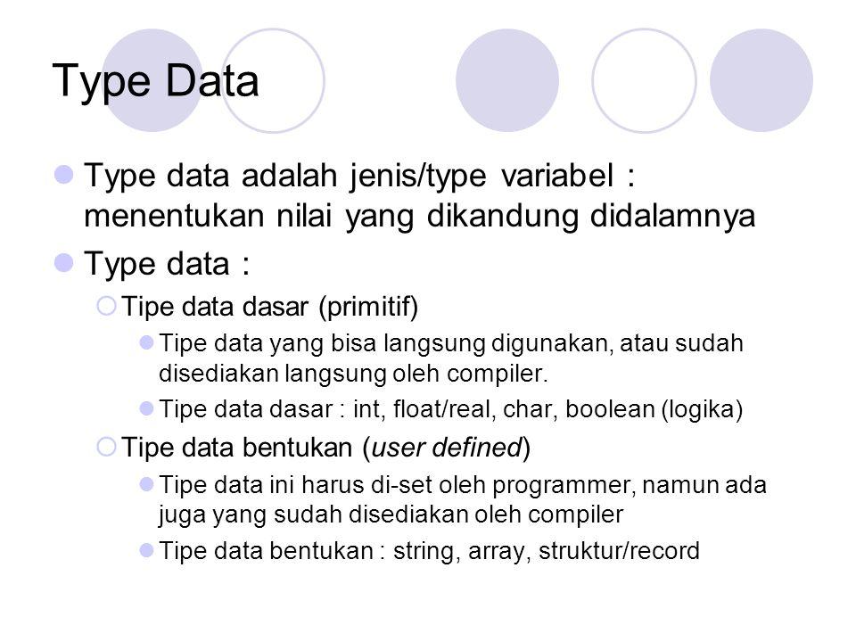 Type Data Type data adalah jenis/type variabel : menentukan nilai yang dikandung didalamnya. Type data :