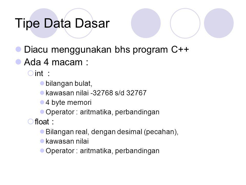 Tipe Data Dasar Diacu menggunakan bhs program C++ Ada 4 macam : int :