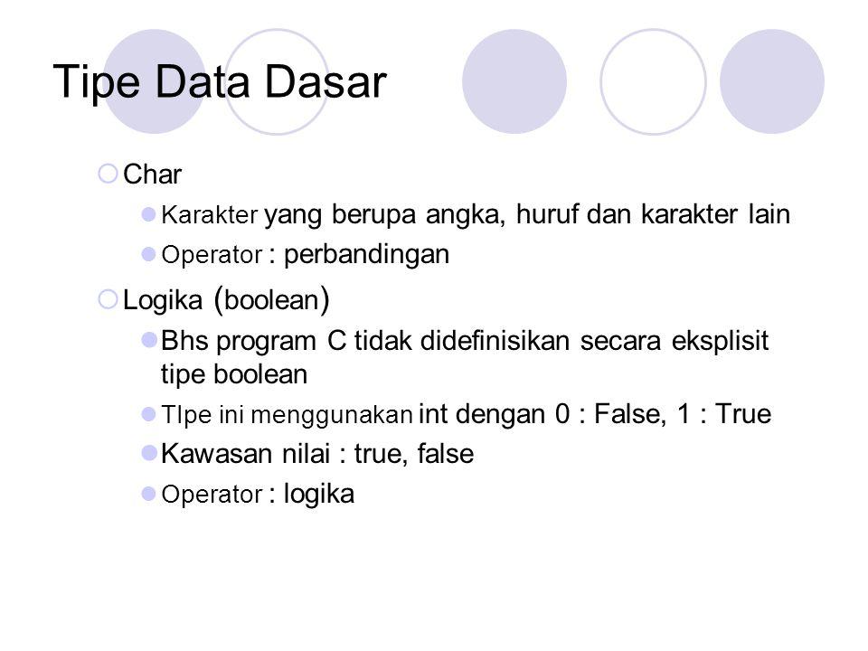 Tipe Data Dasar Char Logika (boolean)