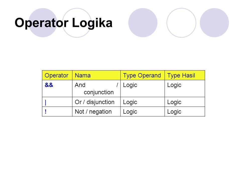 Operator Logika Operator Nama Type Operand Type Hasil &&