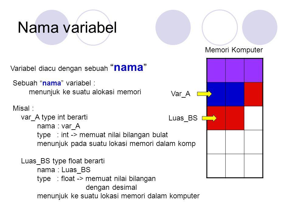 Nama variabel Memori Komputer Variabel diacu dengan sebuah nama
