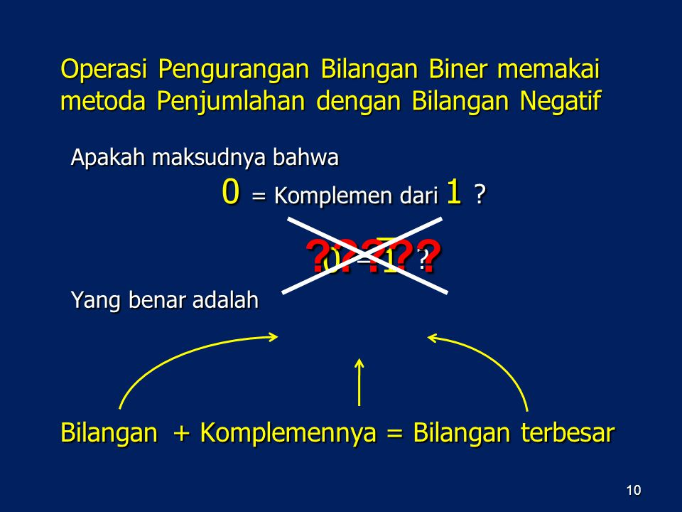 Operasi Pengurangan Bilangan Biner memakai metoda Penjumlahan dengan Bilangan Negatif