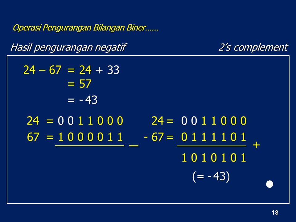 Operasi Pengurangan Bilangan Biner……