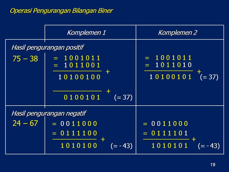 75 – 38 24 – 67 Operasi Pengurangan Bilangan Biner Komplemen 1