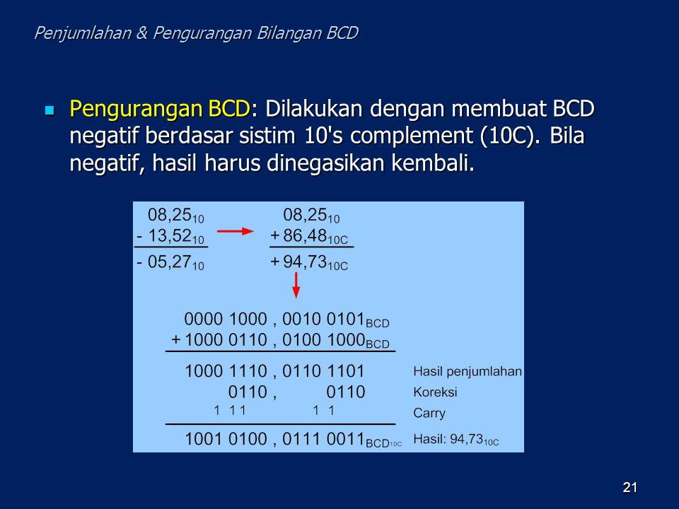Penjumlahan & Pengurangan Bilangan BCD