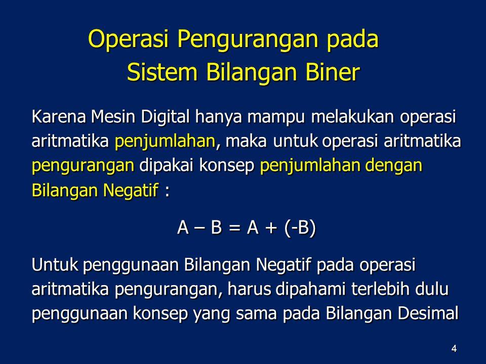 Operasi Pengurangan pada Sistem Bilangan Biner