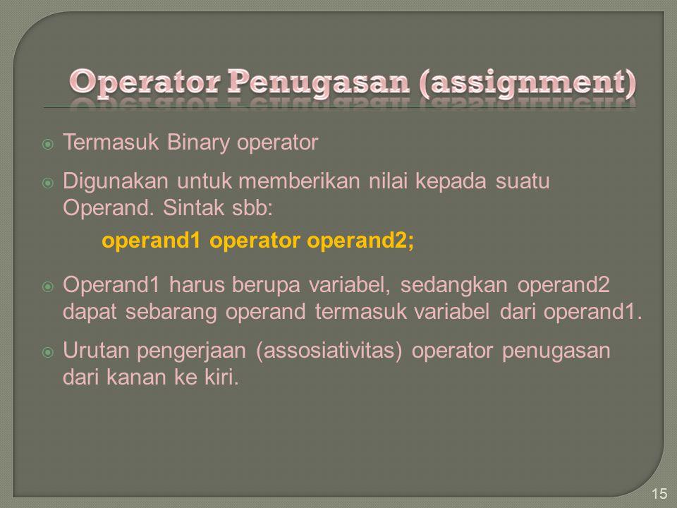 Operator Penugasan (assignment)