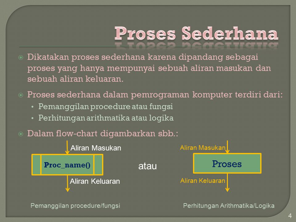 Proses Sederhana Proses atau