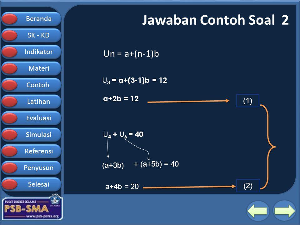 Jawaban Contoh Soal 2 Un = a+(n-1)b U3 = a+(3-1)b = 12 a+2b = 12 (1)