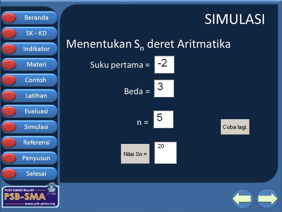 SIMULASI Menentukan Sn deret Aritmatika Suku pertama = Beda = n =
